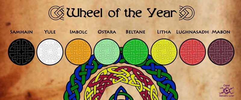 Wheel of the Year and the 8 Sabbats