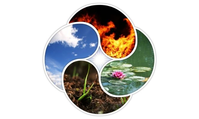 The 4 Elements - The origin of the Nature Spirits