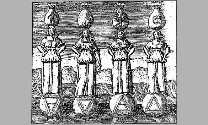 The Four Elements Johann Daniel Mylius Philosophia reformata (1622) - Maybe the first drawing of the Nature Spirits